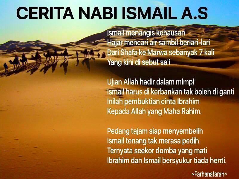 Kisah Ringkas Nabi Ismail