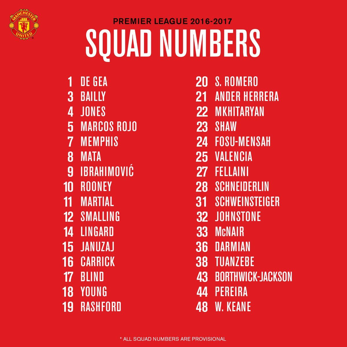 2016-2017 New Manchester United Squad Number