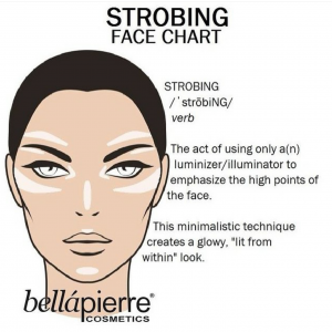 Strobing Face Chart Makeup Tutorial
