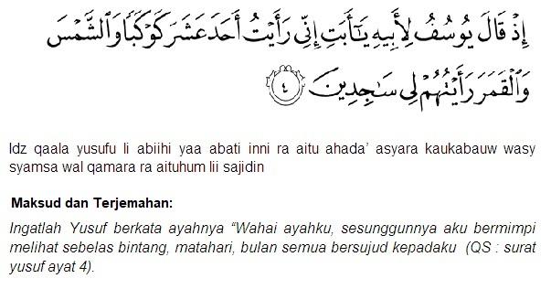 Surah Yusuf Ayat 4