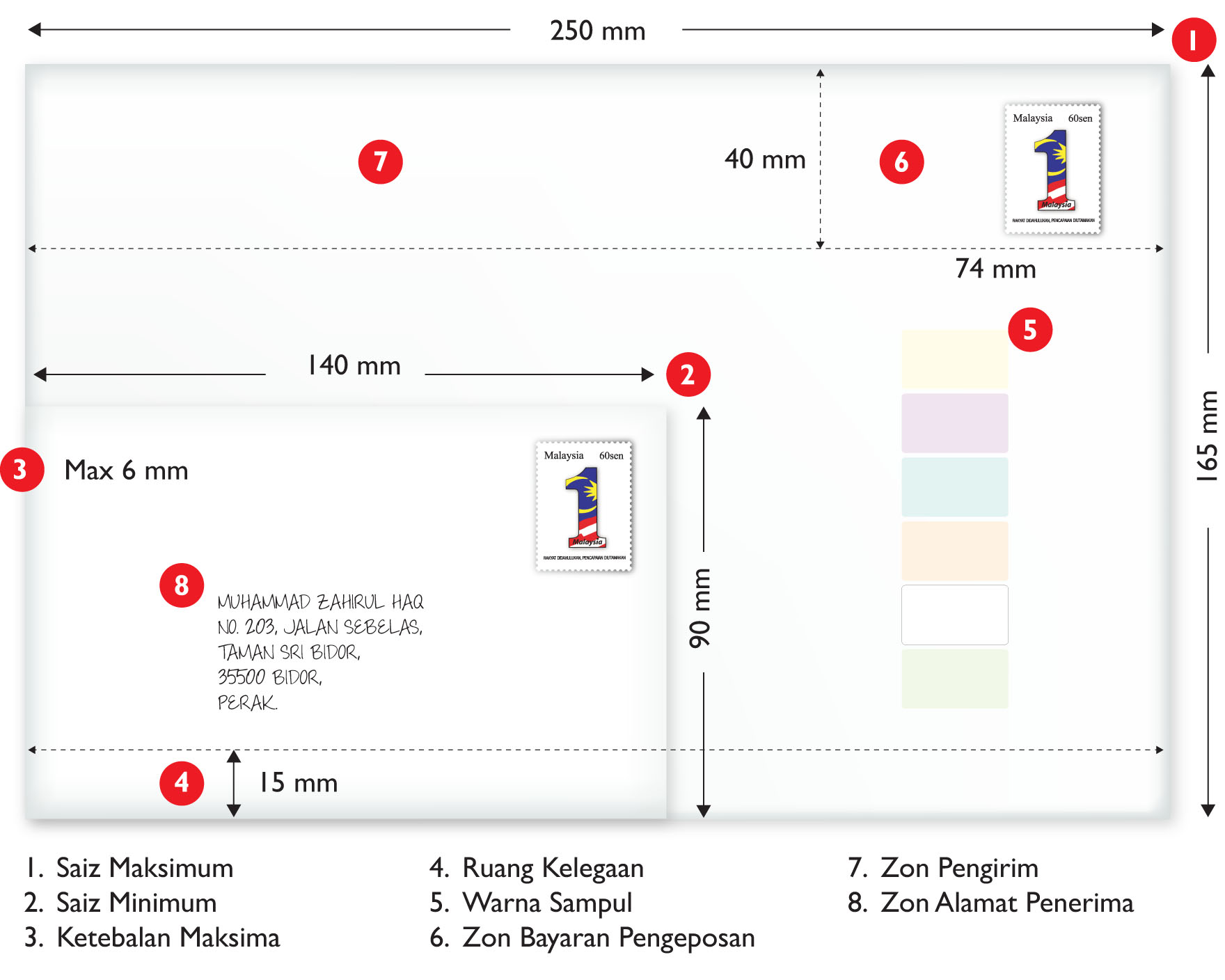 Standard Mail Guide Pos Malaysia