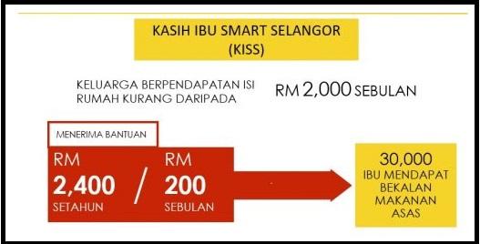 Bantuan KISS Selangor