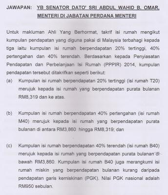 Pendapatan Purata Rakyat Malaysia