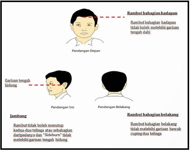 Garis Panduan Peraturan Rambut Pelajar Lelaki