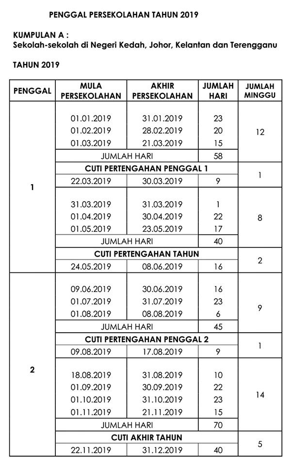 Takwim Penggal Persekolahan 2019 Kumpulan A (Kedah, Johor, Terengganu, Kelantan)