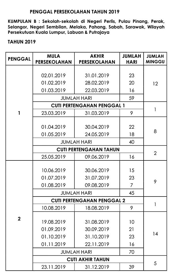 Takwim Penggal Persekolahan 2019 Kumpulan B